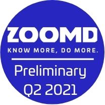 ticker icon Zoomd IR page