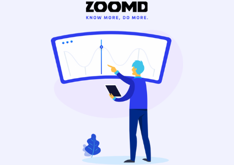 Zoomd cover image for Q2 FS