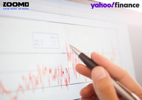 Zoomd on Yahoo Finance news
