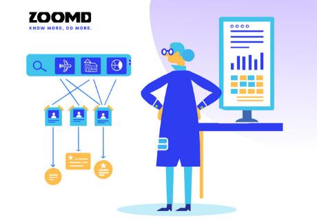 Zooomd blog- DSP